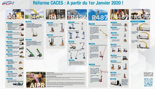 reforme CACES 2020