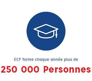 Visuel d'un chapeau d'élève indiquant qu'ECF forme chaque année plus de 250 000 personnes